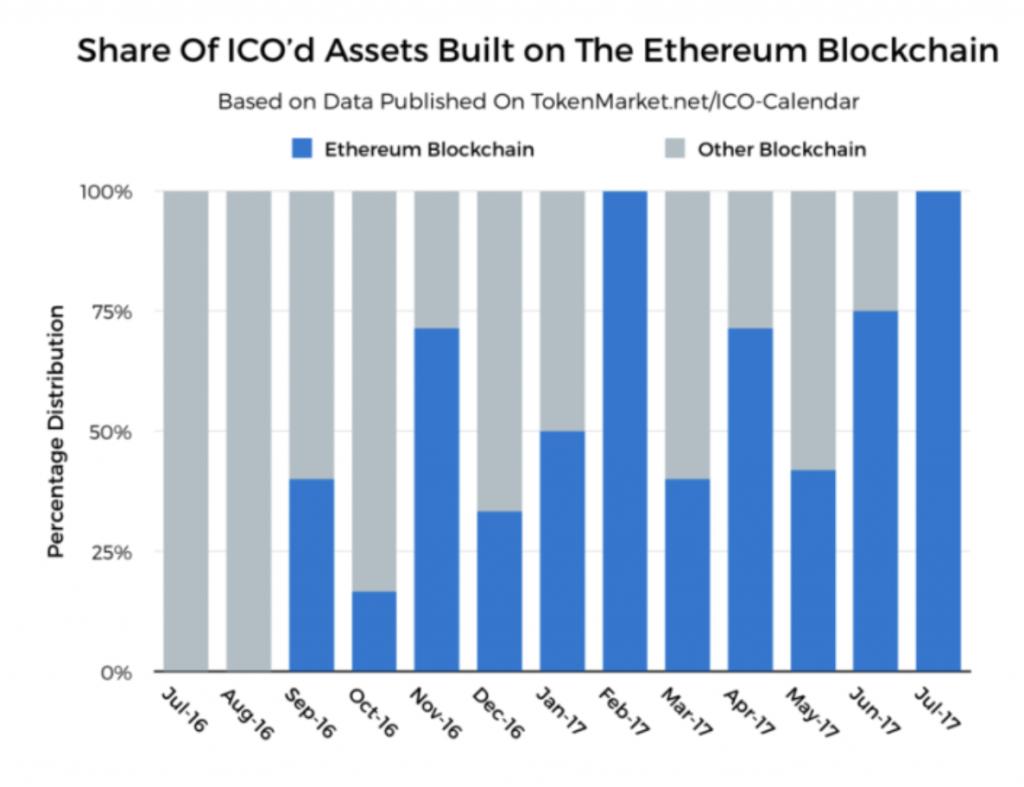 membri della fondazione bitcoin